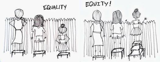 Social Justice vs Socialism